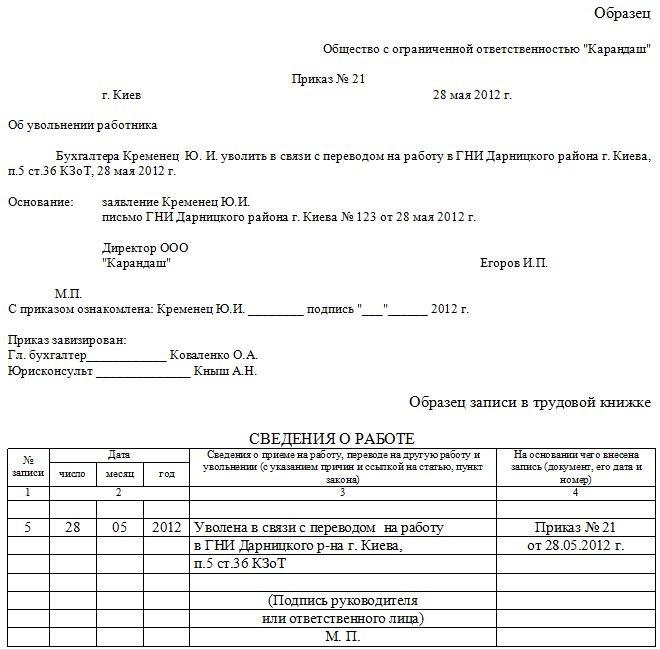 несоответствие руководителя занимаемой должности срочный кредит по паспорту без справок bez-otkaza-srazu.ru